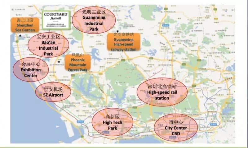 Location & transportation